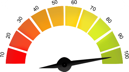 Tipico Rating
