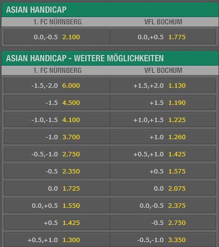 Online Casino Eu Konto Löschen