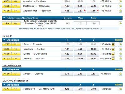 Aktion 4 gewinnt bei William Hill mit Wette auf Champions League Spiel Dortmund – Monaco